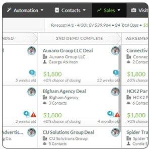 360 Customer / Lead Management