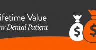 Dental Patient Lifetime Value