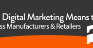 Digital Marketing for Mattress Companies