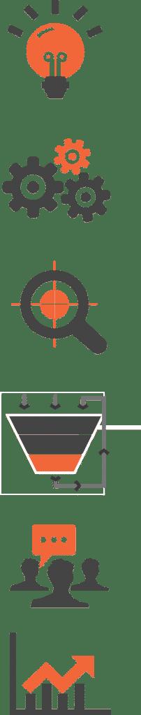 360 Mattress Marketing Strategy